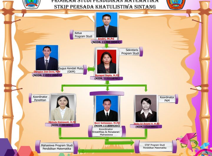 Struktur-Organisasi-Pendidikan-Matematika-1